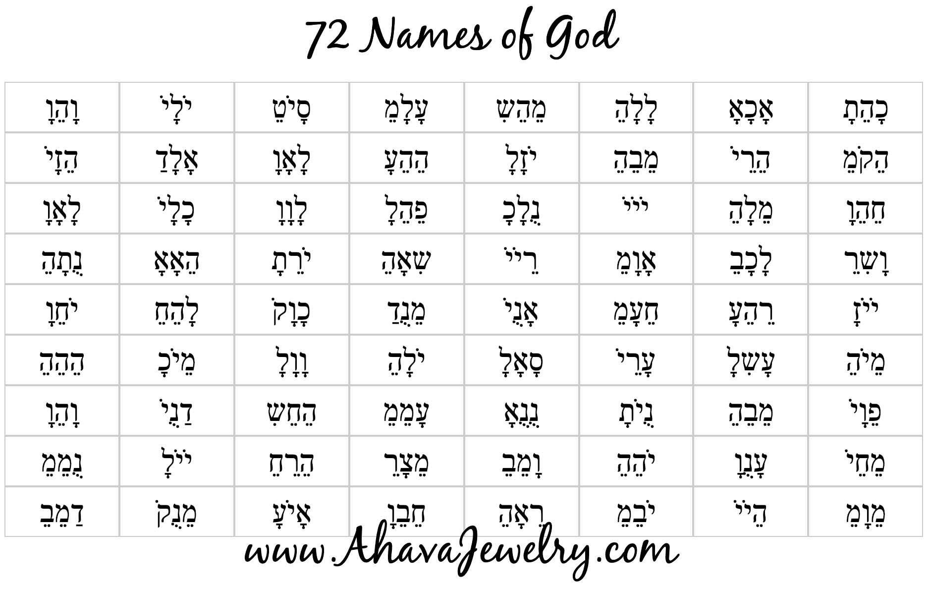 72 names of GOD